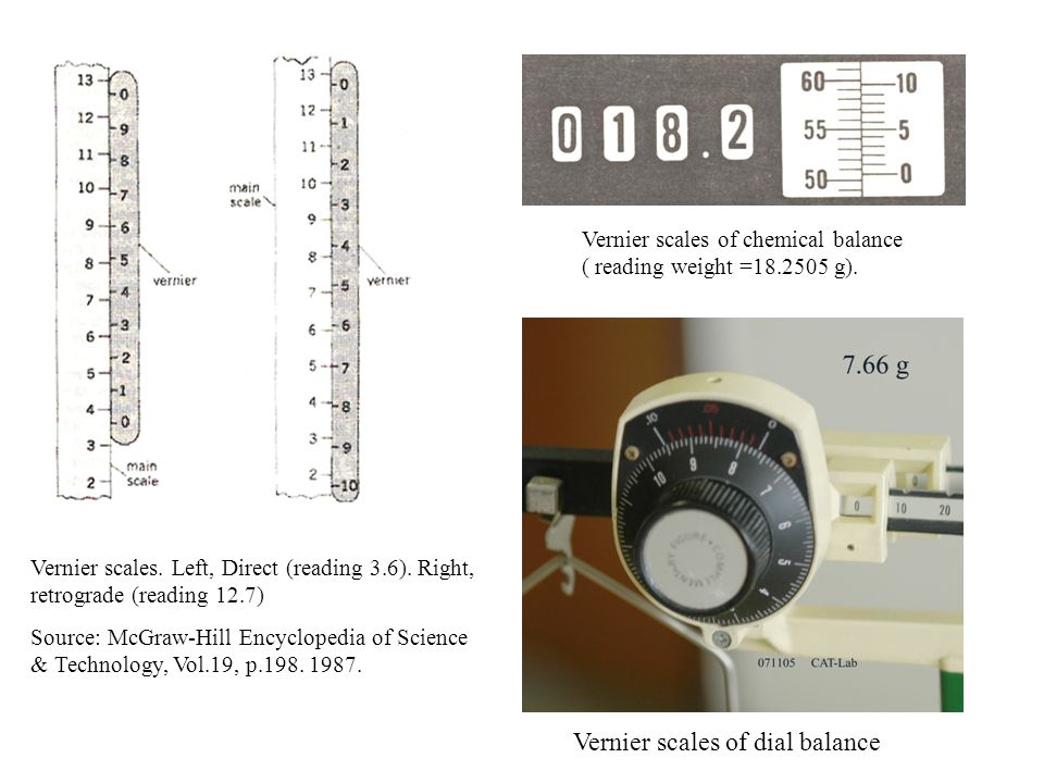 Vernier scales of dial balance