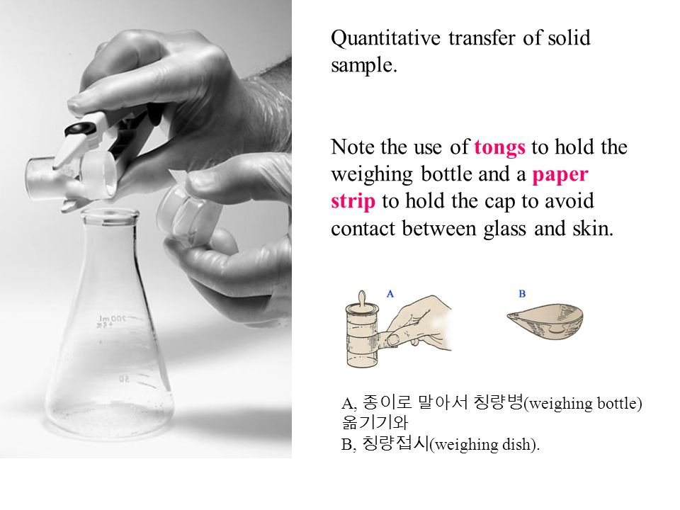 Quantitative transfer of solid sample.