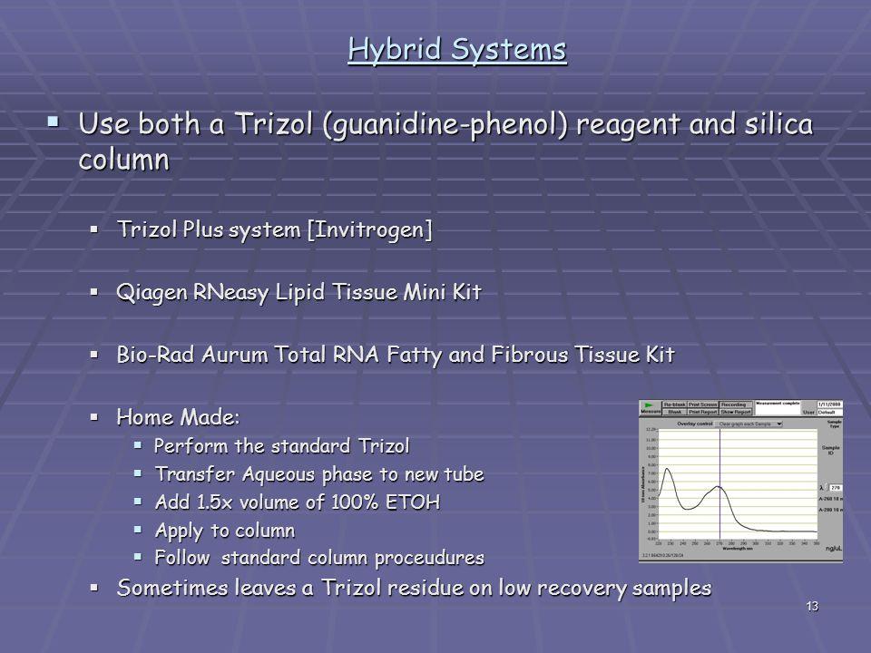 Use both a Trizol (guanidine-phenol) reagent and silica column
