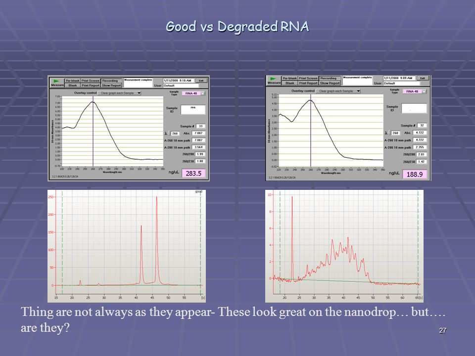 Good vs Degraded RNA Thing are not always as they appear- These look great on the nanodrop… but….