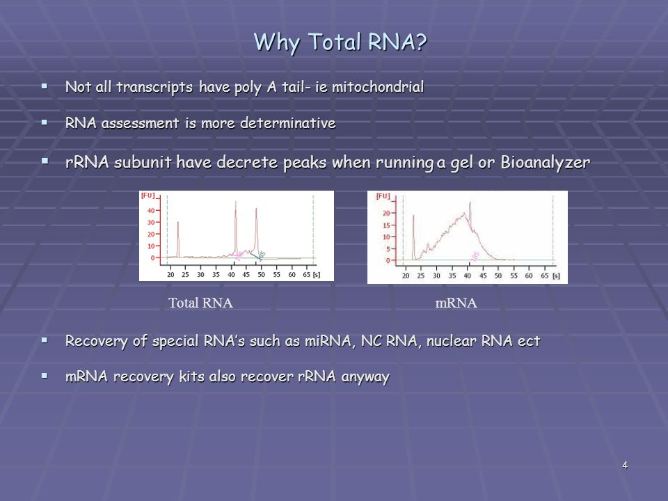 Why Total RNA Not all transcripts have poly A tail- ie mitochondrial. RNA assessment is more determinative.