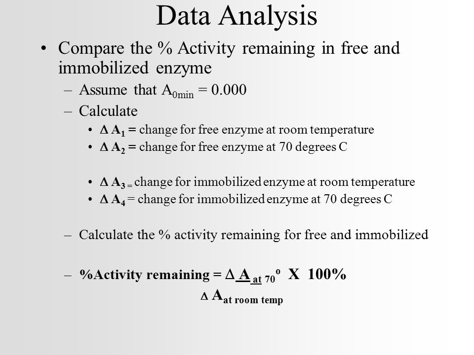 Data Analysis Compare the % Activity remaining in free and immobilized enzyme. Assume that A0min = 0.000.