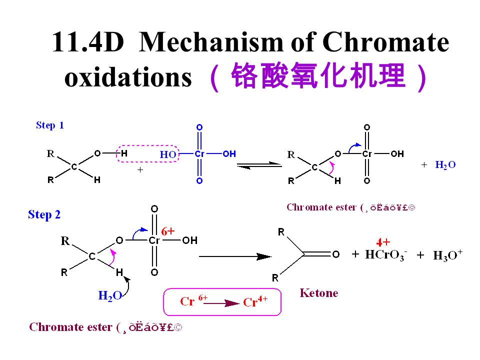 11.4D Mechanism of Chromate oxidations (铬酸氧化机理)