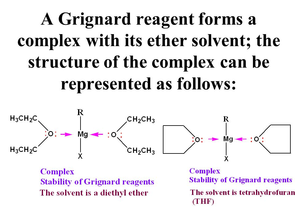 A Grignard reagent forms a complex with its ether solvent; the structure of the complex can be represented as follows: