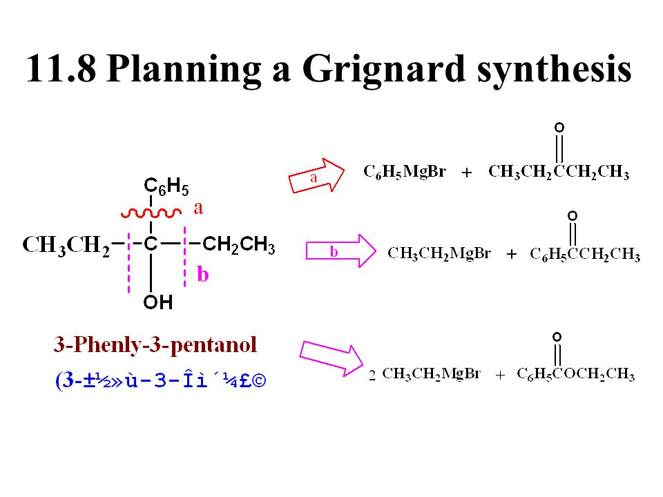 11.8 Planning a Grignard synthesis
