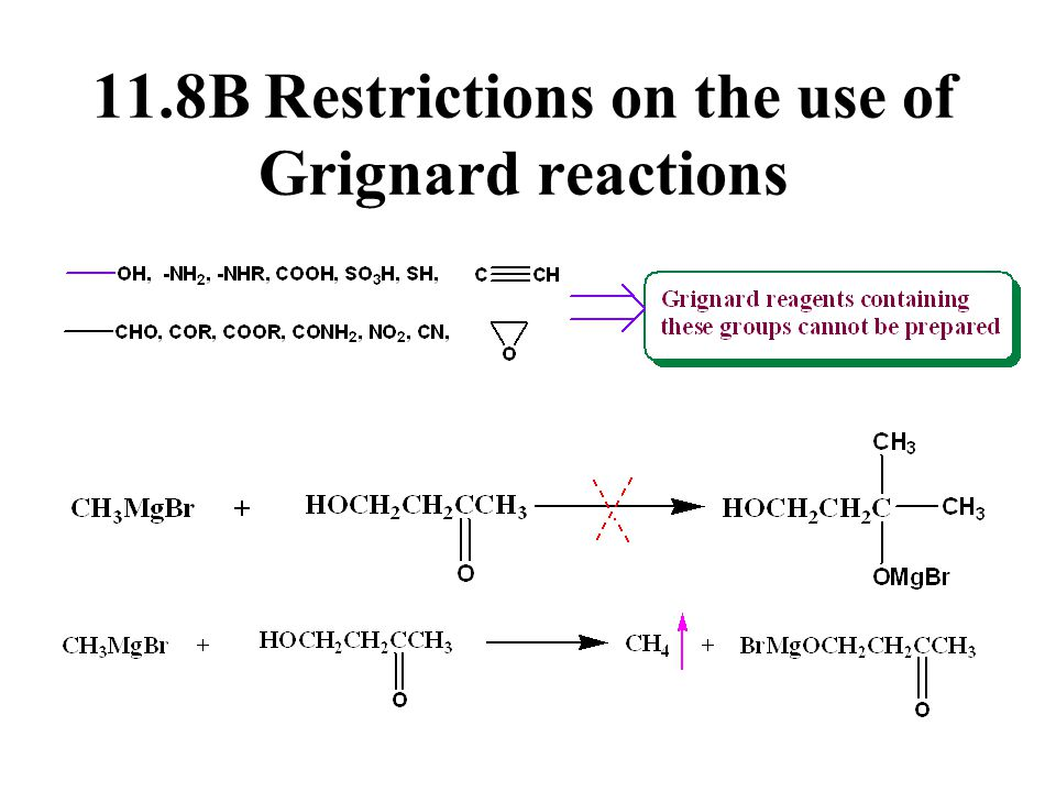 11.8B Restrictions on the use of Grignard reactions