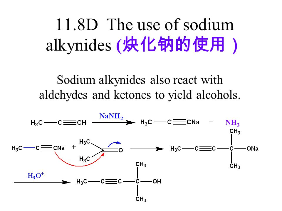 11.8D The use of sodium alkynides (炔化钠的使用)
