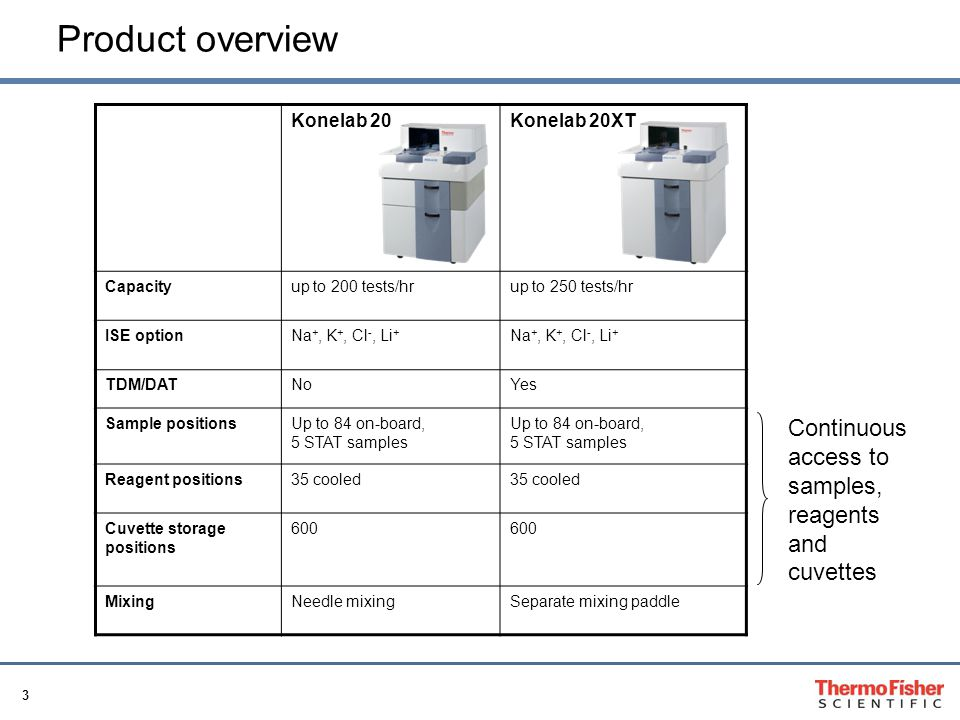Product overview Continuous access to samples, reagents and cuvettes