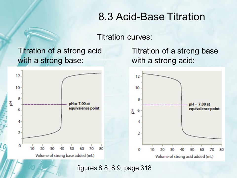 8.3 Acid-Base Titration Titration curves: