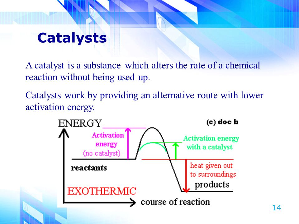 Catalysts A catalyst is a substance which alters the rate of a chemical reaction without being used up.