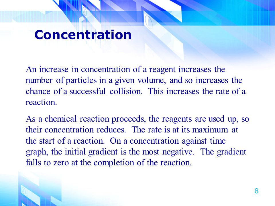 how to find number of particles given concentration