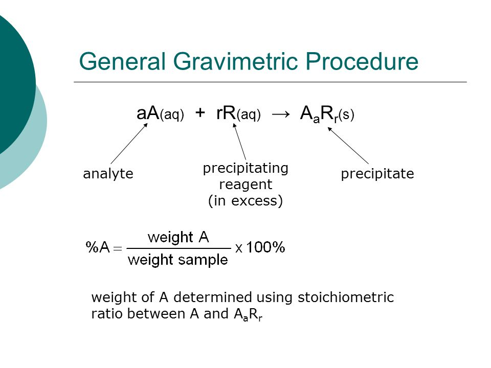 General Gravimetric Procedure