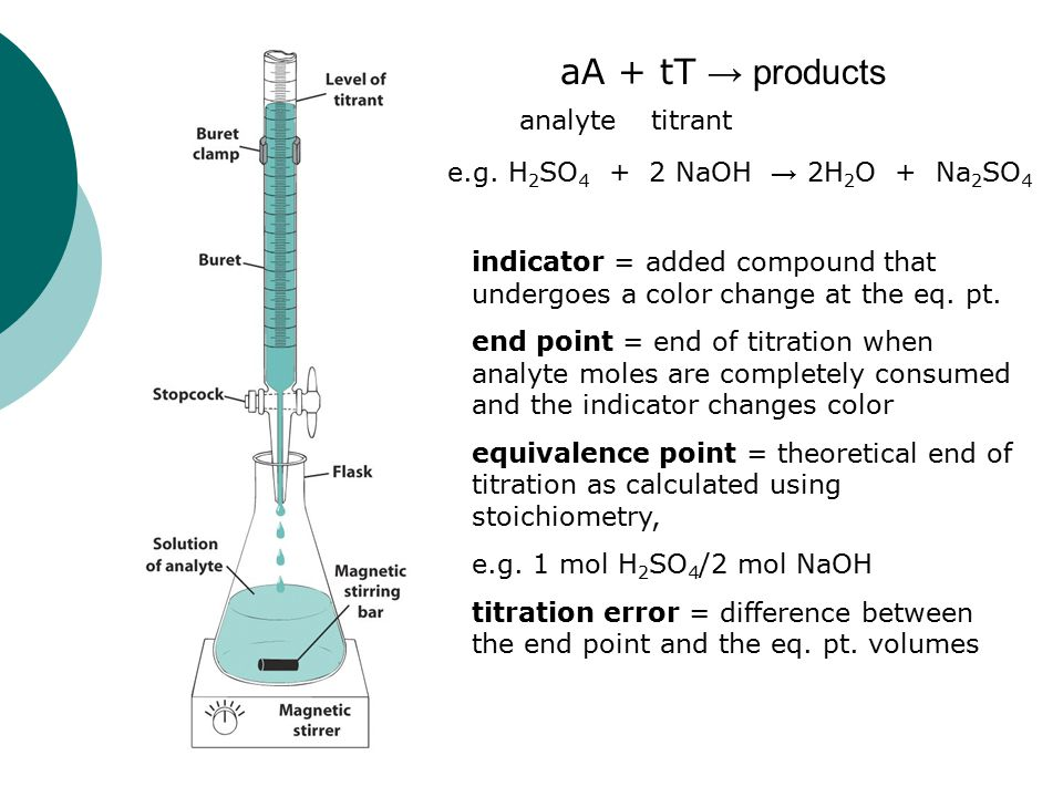 aA + tT → products analyte titrant e.g. H2SO4 + 2 NaOH → 2H2O + Na2SO4