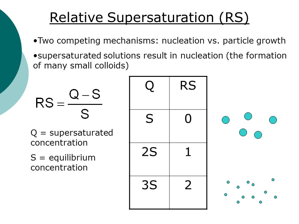 Relative Supersaturation (RS)