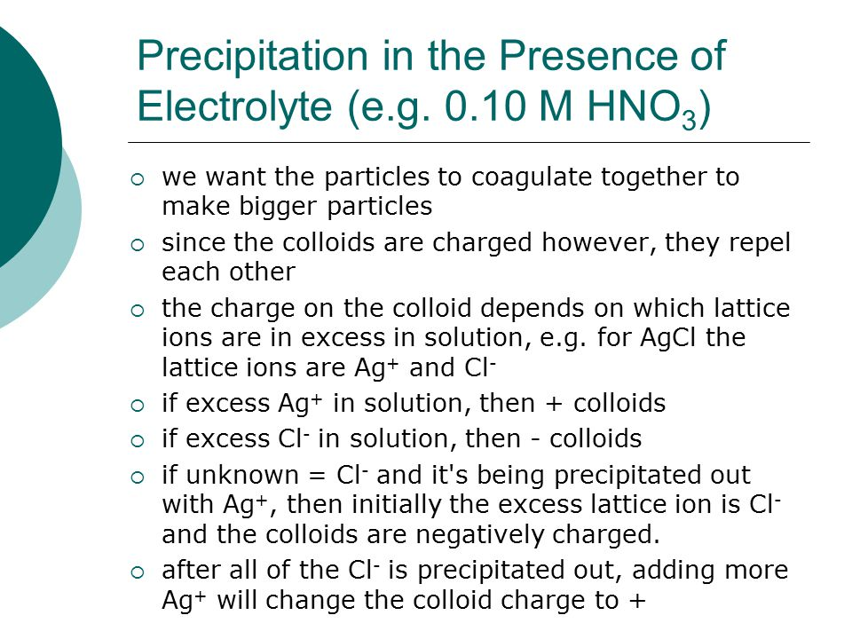 Precipitation in the Presence of Electrolyte (e.g. 0.10 M HNO3)
