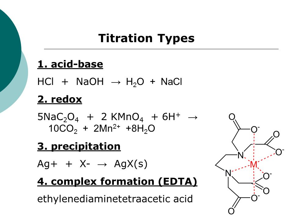 Titration Types 1. acid-base HCl + NaOH → H2O + NaCl 2. redox