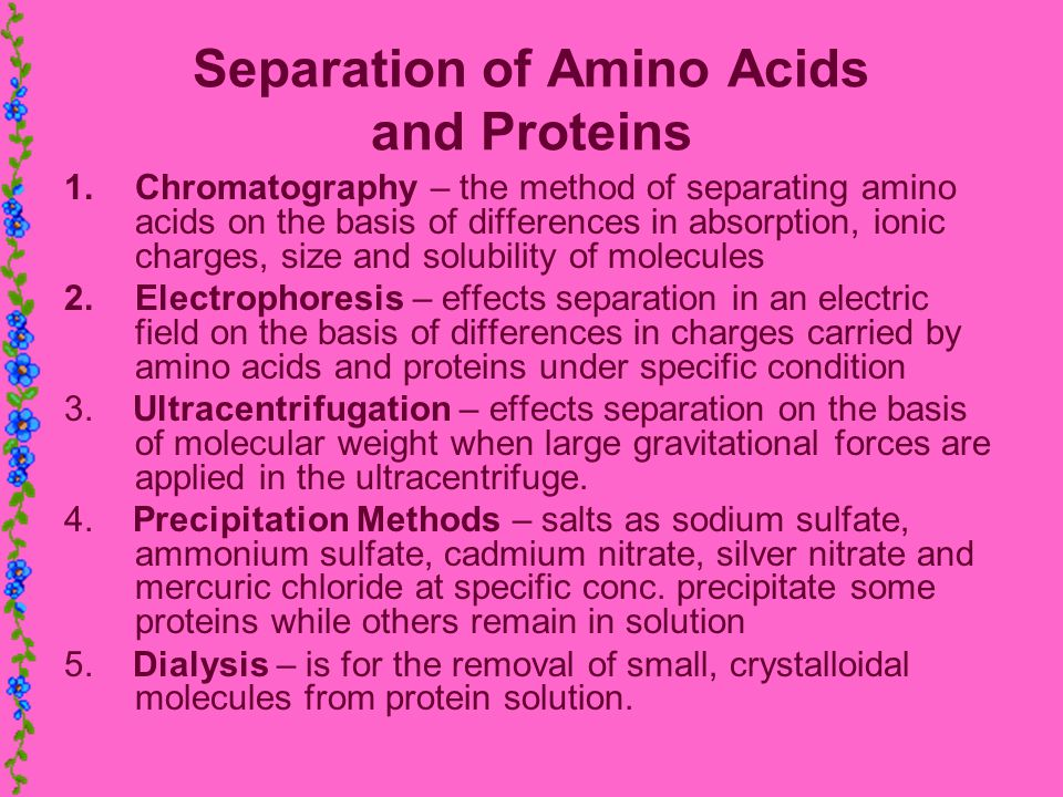 Separation of Amino Acids and Proteins