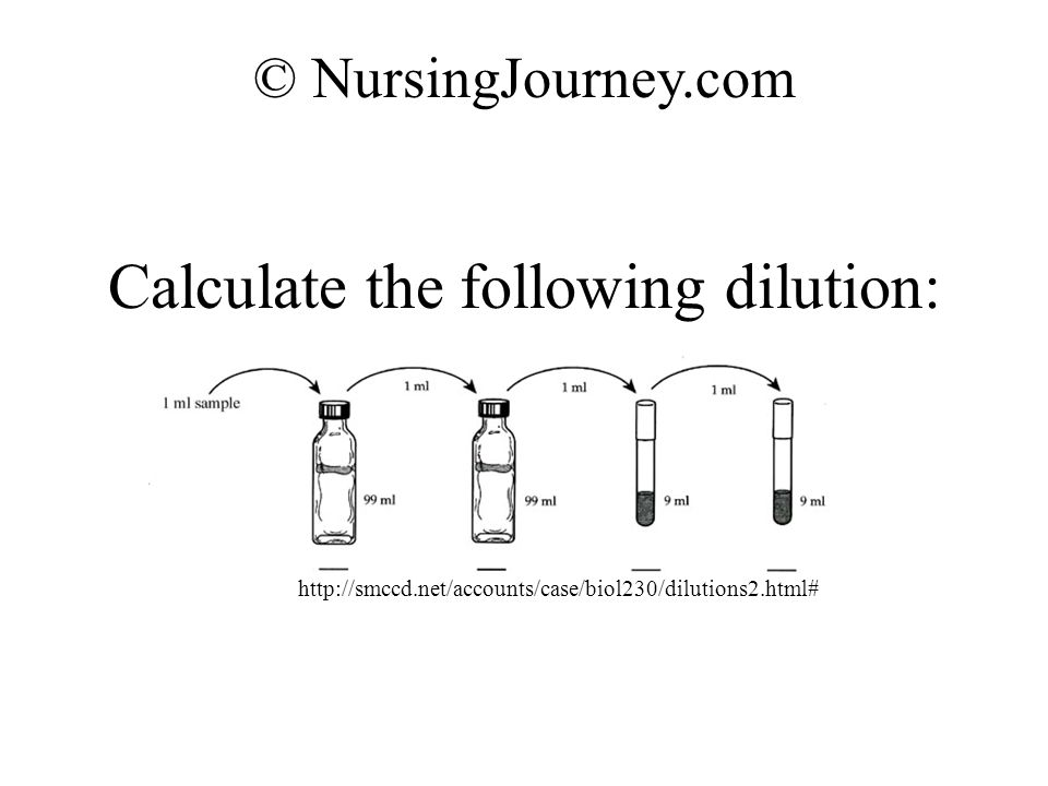 Calculate the following dilution: