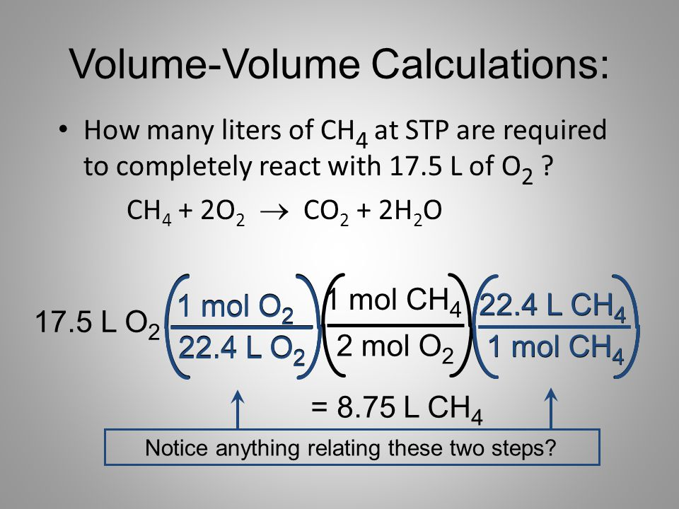 Volume-Volume Calculations: