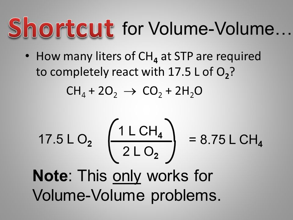 Shortcut for Volume-Volume…