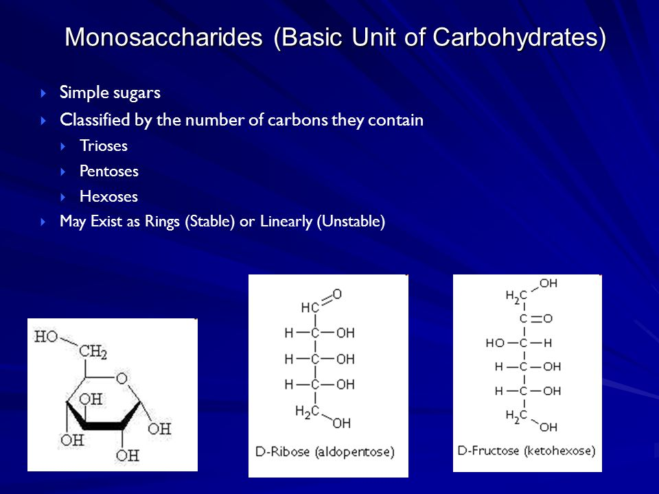 Monosaccharides (Basic Unit of Carbohydrates)