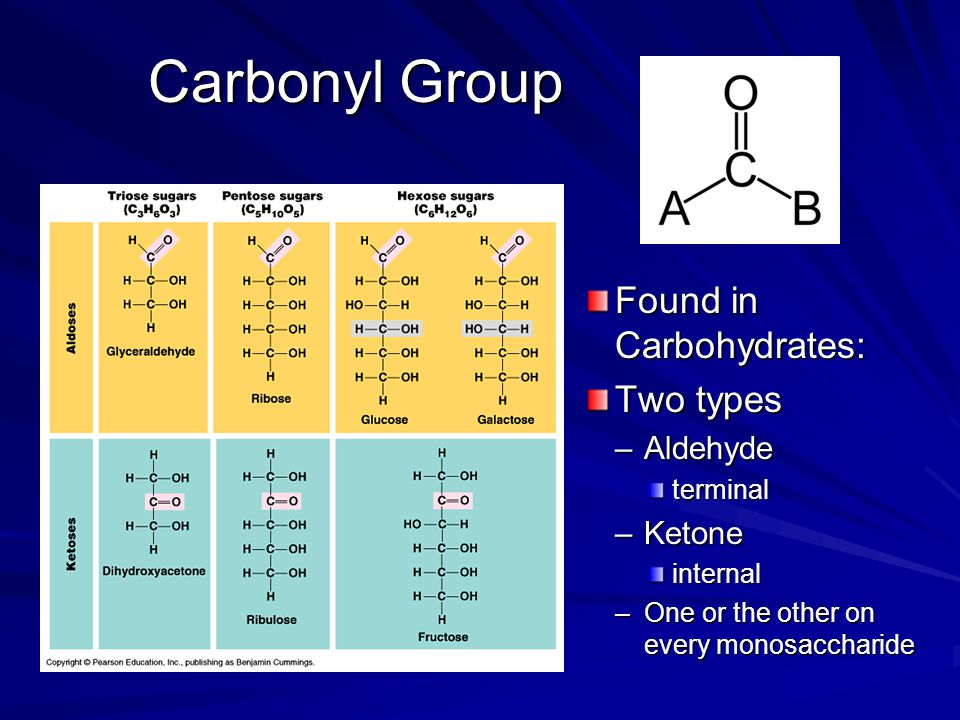Carbonyl Group Found in Carbohydrates: Two types Aldehyde Ketone