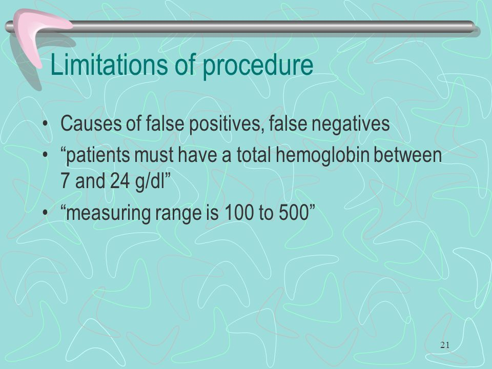Limitations of procedure