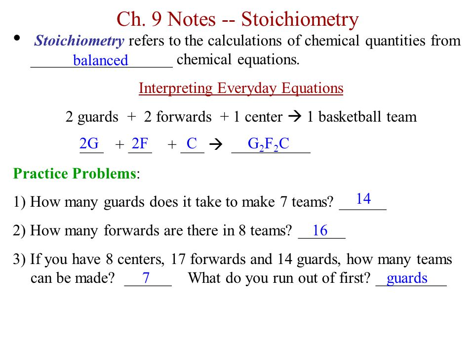 Ch. 9 Notes -- Stoichiometry