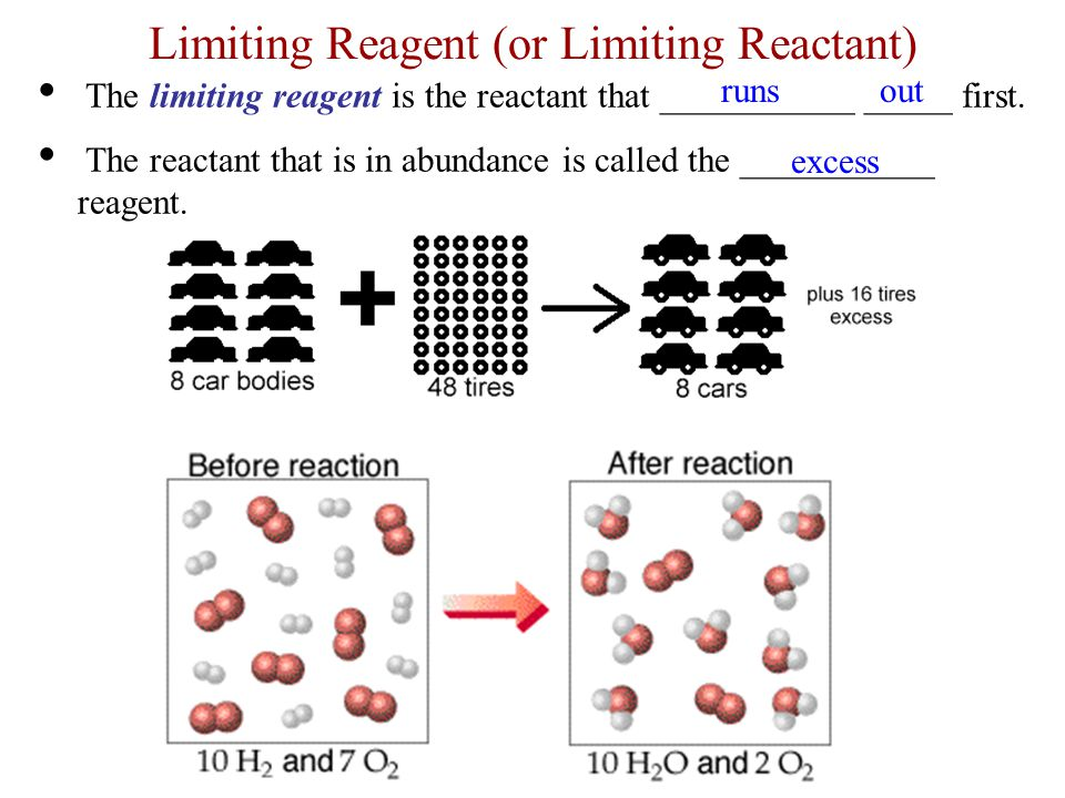 Limiting Reagent (or Limiting Reactant)