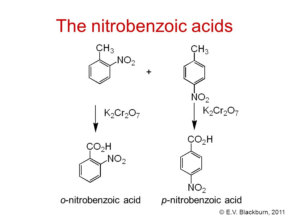 The nitrobenzoic acids