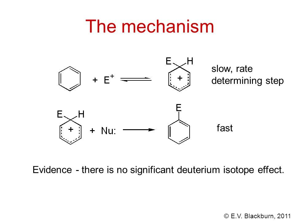 The mechanism slow, rate determining step fast