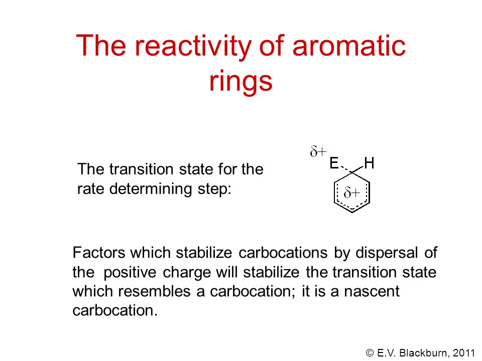 The reactivity of aromatic rings