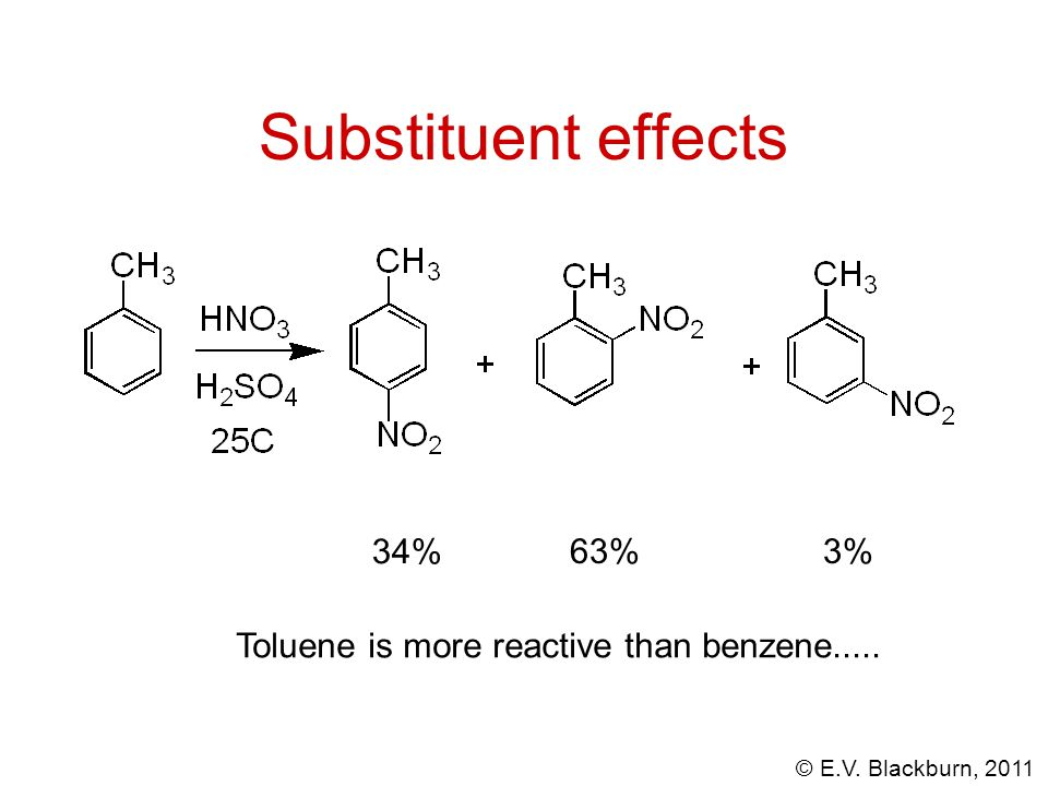 Substituent effects 34% 63% 3%