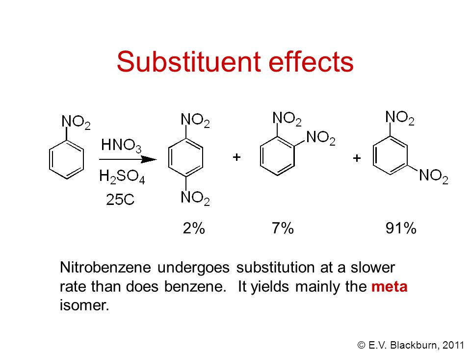 Substituent effects 2% 7% 91%