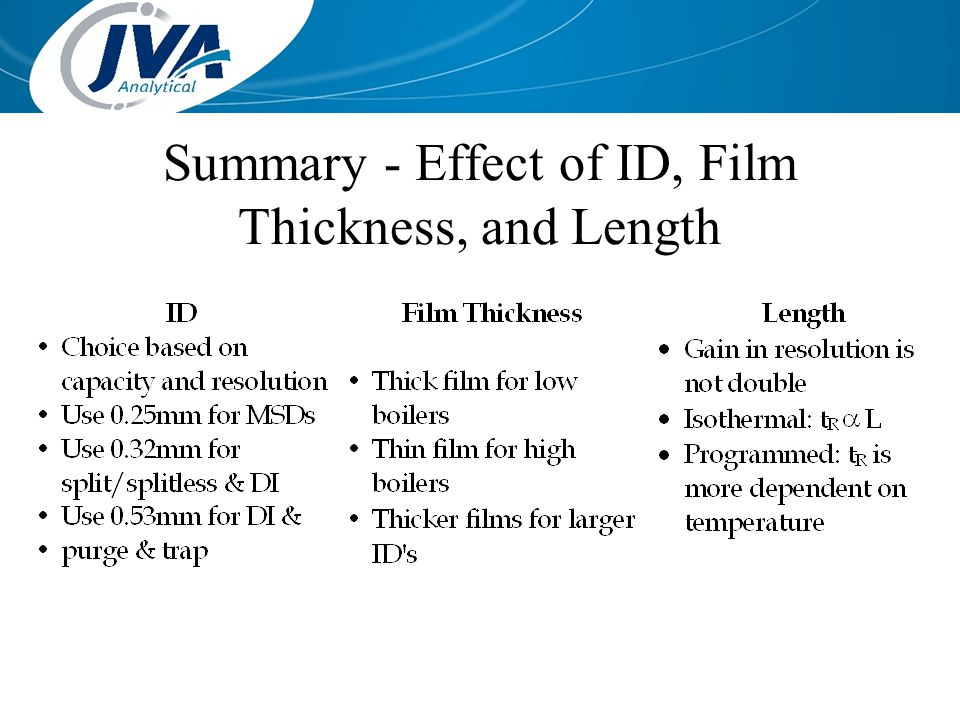Summary - Effect of ID, Film Thickness, and Length