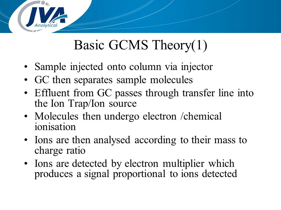 Basic GCMS Theory(1) Sample injected onto column via injector