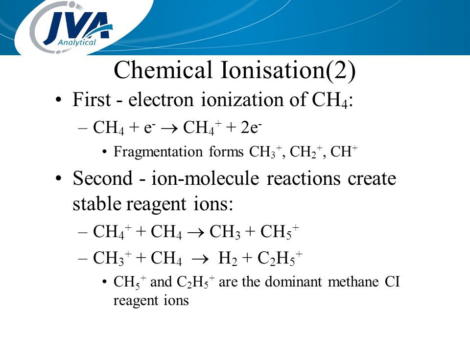 Chemical Ionisation(2)