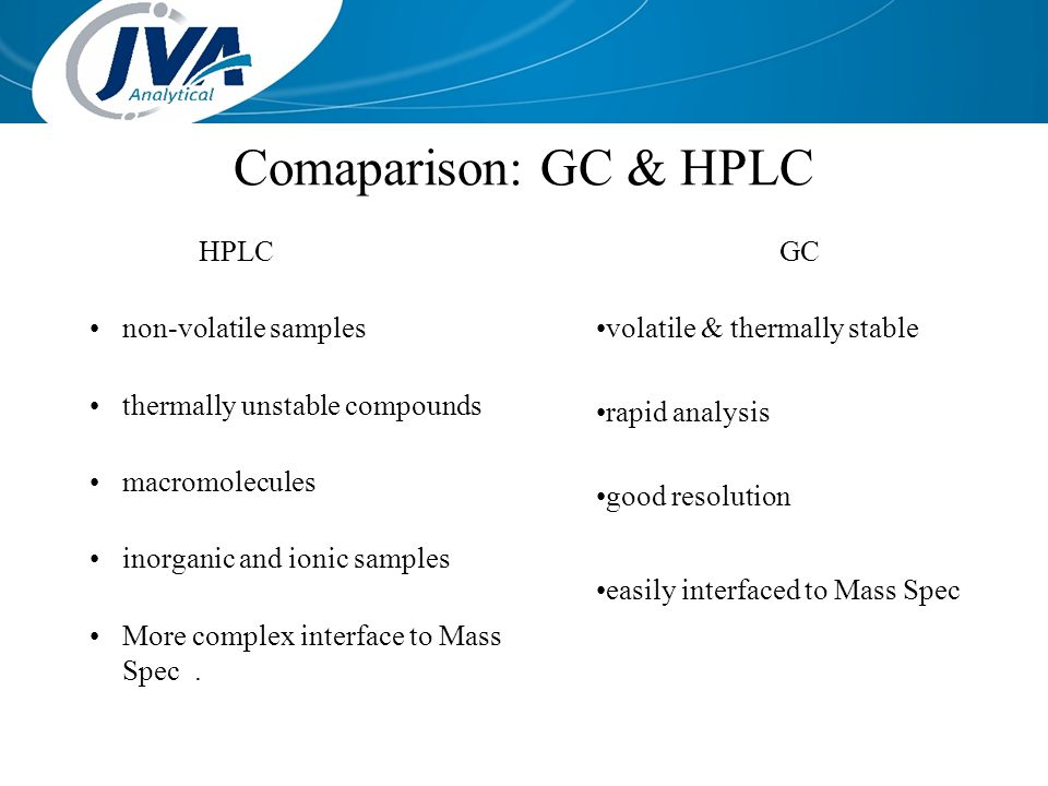 Comaparison: GC & HPLC HPLC non-volatile samples