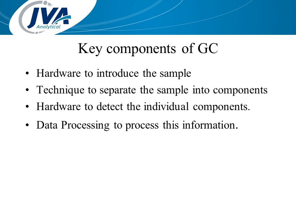 Key components of GC Hardware to introduce the sample