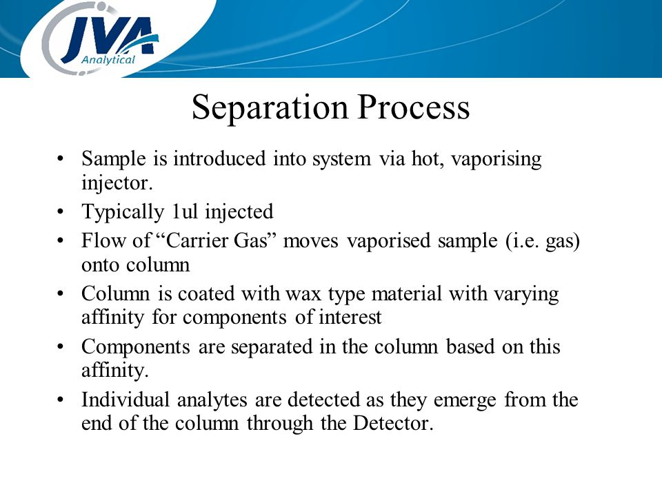 Separation Process Sample is introduced into system via hot, vaporising injector. Typically 1ul injected.