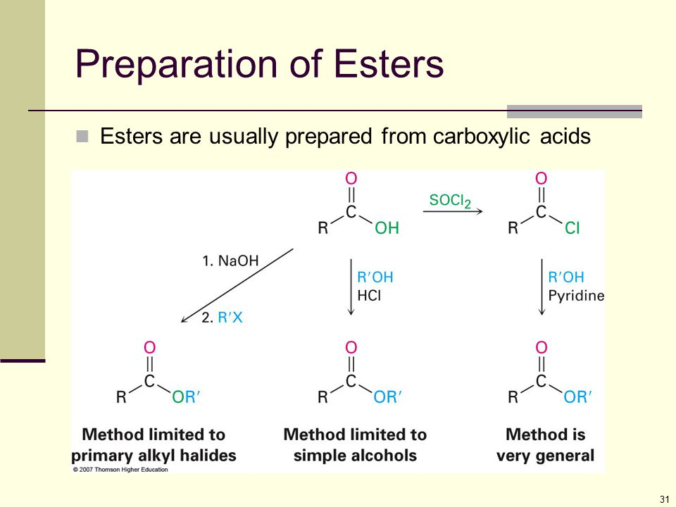 Preparation of Esters Esters are usually prepared from carboxylic acids