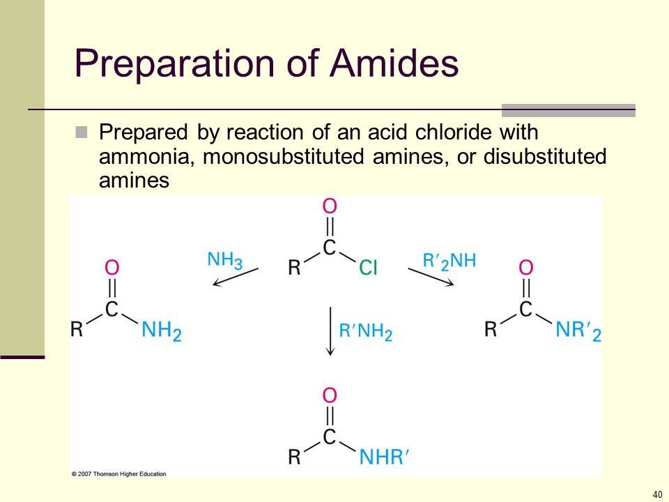 Preparation of Amides Prepared by reaction of an acid chloride with ammonia, monosubstituted amines, or disubstituted amines.