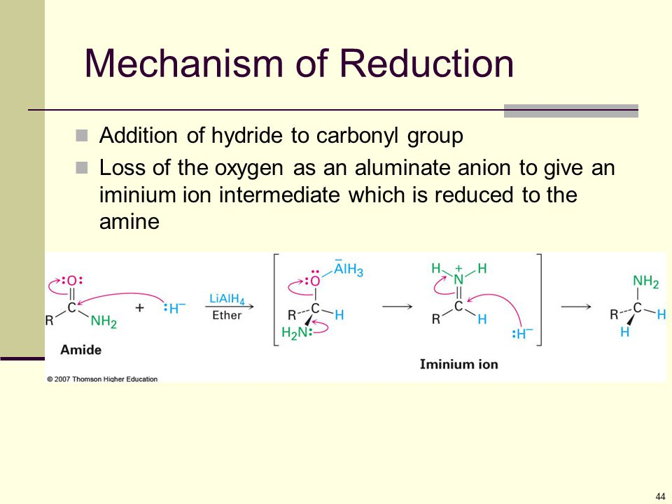 Mechanism of Reduction