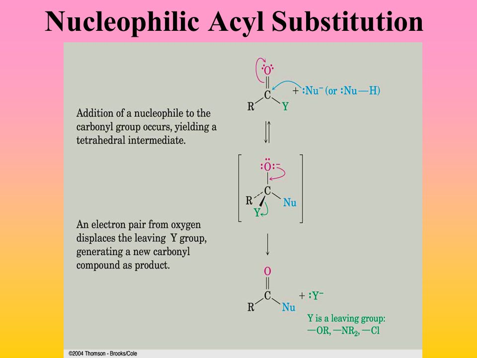 nucleophilic acyl substitution the synthesis of Overview of nucleophilic acyl substitution overall nucleophilic acyl substitution is most simply represented as follows: what does the term nucleophilic acyl substitution imply.