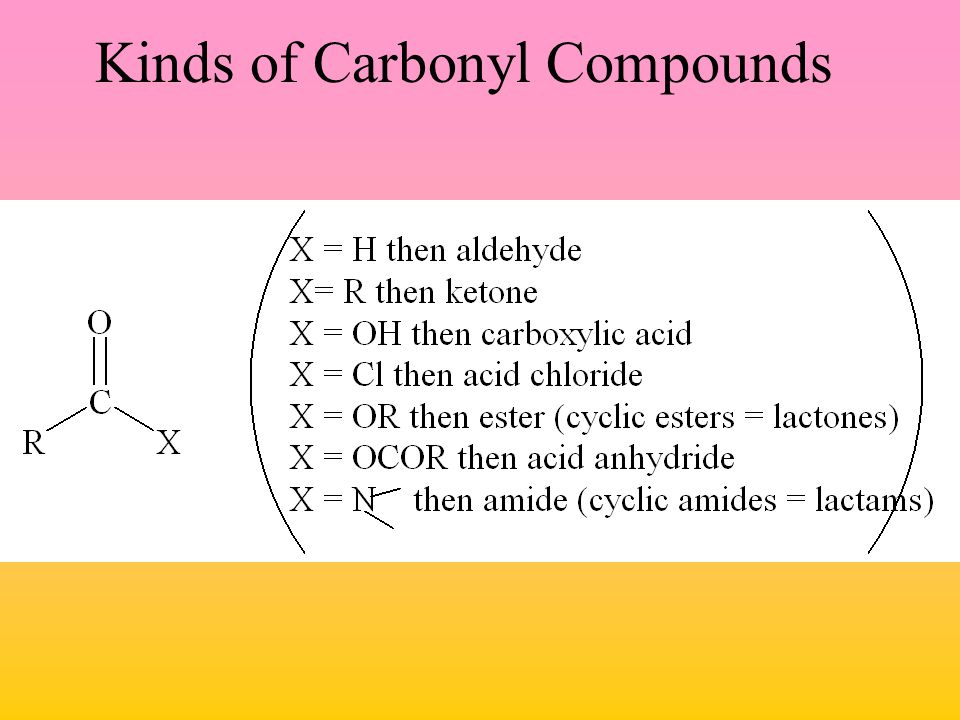 Kinds of Carbonyl Compounds