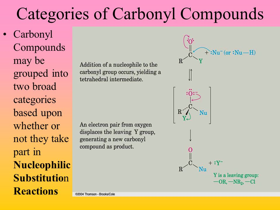 Categories of Carbonyl Compounds
