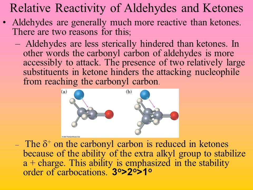Relative Reactivity of Aldehydes and Ketones