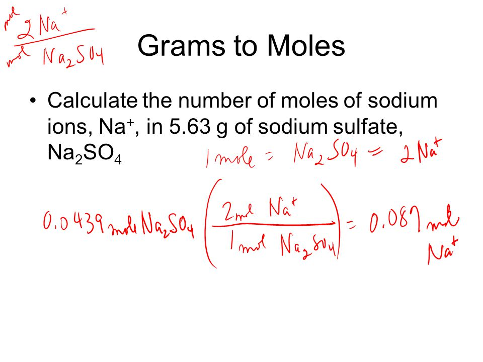 Grams to Moles Calculate the number of moles of sodium ions, Na+, in 5.63 g of sodium sulfate, Na2SO4.