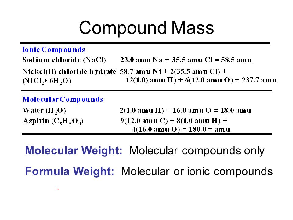 Compound Mass Molecular Weight: Molecular compounds only