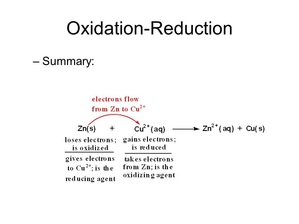 Oxidation-Reduction Summary: